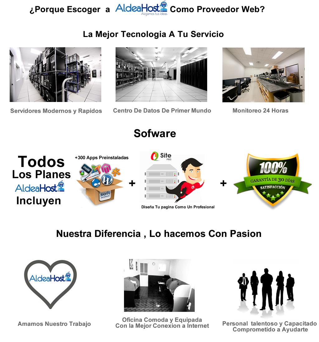 Reseller Hosting Web México Web Hosting